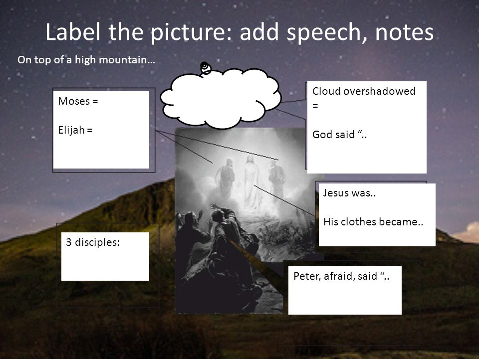 Label the picture: add speech, notes Cloud overshadowed = God said ..