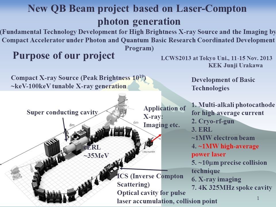 12 © Rey.Hori/KEK cERL will start the beam commissioning on December and we will install new optical cavity on July 2014.