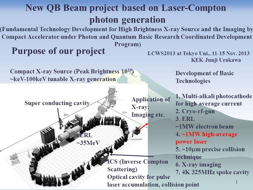 1 LCWS2013 at Tokyo Uni., 11-15 Nov. 2013 KEK Junji Urakawa Purpose of our project New QB Beam project based on Laser-Compton photon generation (Funda