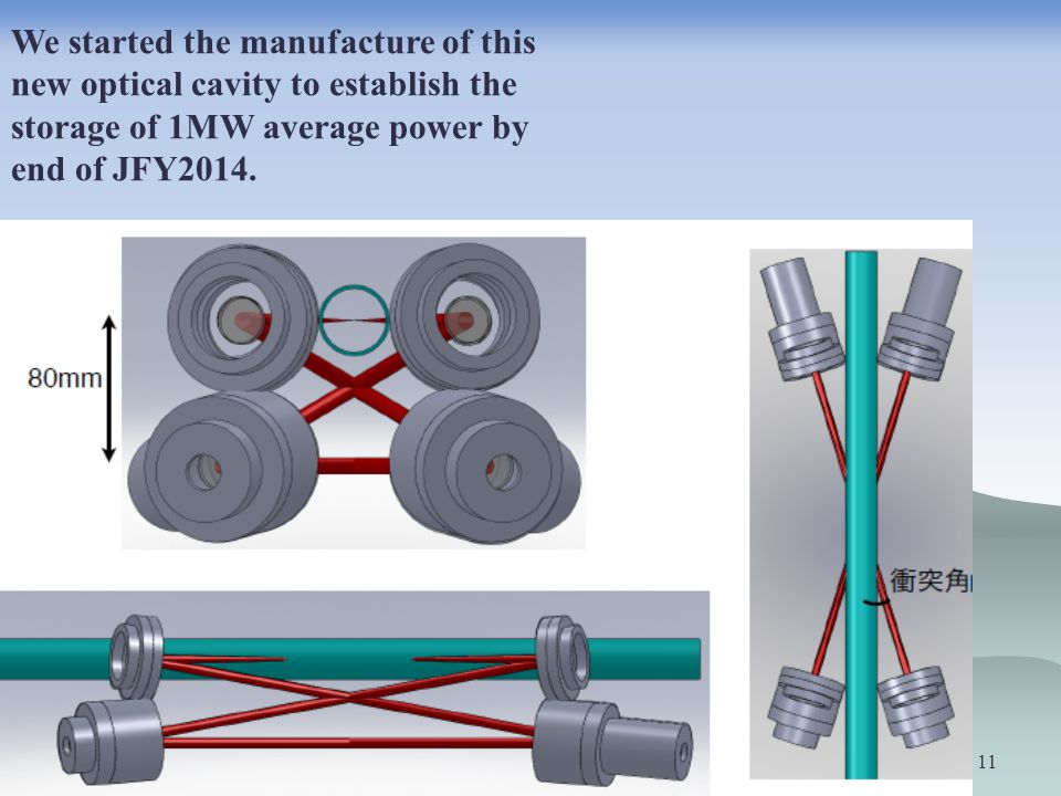 11 We started the manufacture of this new optical cavity to establish the storage of 1MW average power by end of JFY2014.