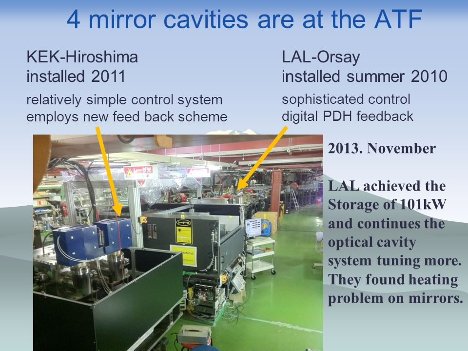 4 mirror cavities are at the ATF KEK-Hiroshima installed 2011 LAL-Orsay installed summer 2010 relatively simple control system employs new feed back scheme sophisticated control digital PDH feedback 2013.