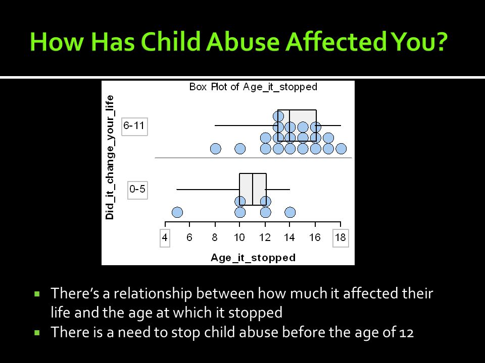  There's a relationship between how much it affected their life and the age at which it stopped  There is a need to stop child abuse before the age of 12