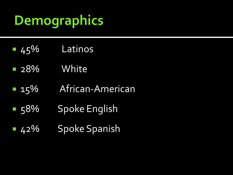  45% Latinos  28% White  15% African-American  58% Spoke English  42% Spoke Spanish