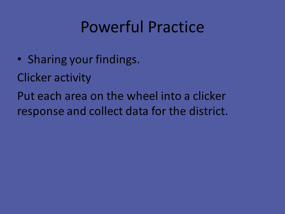 Powerful Practice Sharing your findings.