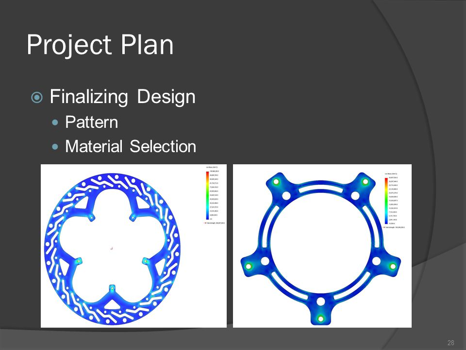 Project Plan  Finalizing Design Pattern Material Selection 28
