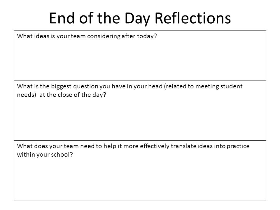 End of the Day Reflections What ideas is your team considering after today.