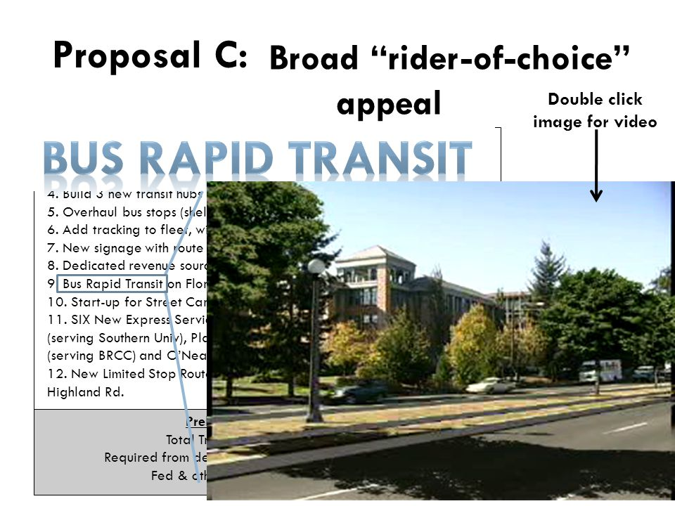 Proposal C: Broad rider-of-choice appeal 1. Decrease wait times from 75 to 15 minutes.