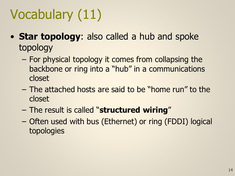 Vocabulary (11) Star topology: also called a hub and spoke topology –For physical topology it comes from collapsing the backbone or ring into a hub in a communications closet –The attached hosts are said to be home run to the closet –The result is called structured wiring –Often used with bus (Ethernet) or ring (FDDI) logical topologies 14