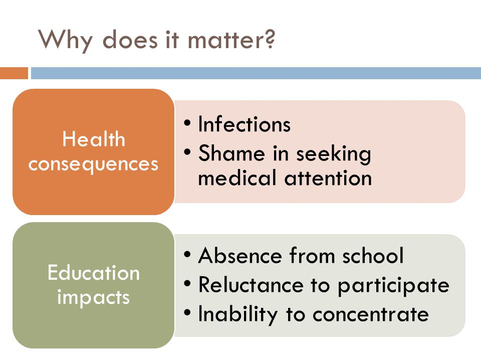 Why does it matter? Infections Shame in seeking medical attention Health consequences Absence from school Reluctance to participate Inability to conce