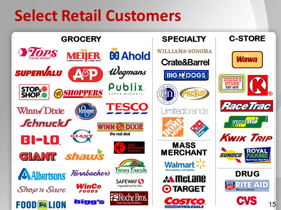 Select Retail Customers 15 GROCERY DRUG C-STORE MASS MERCHANT SPECIALTY