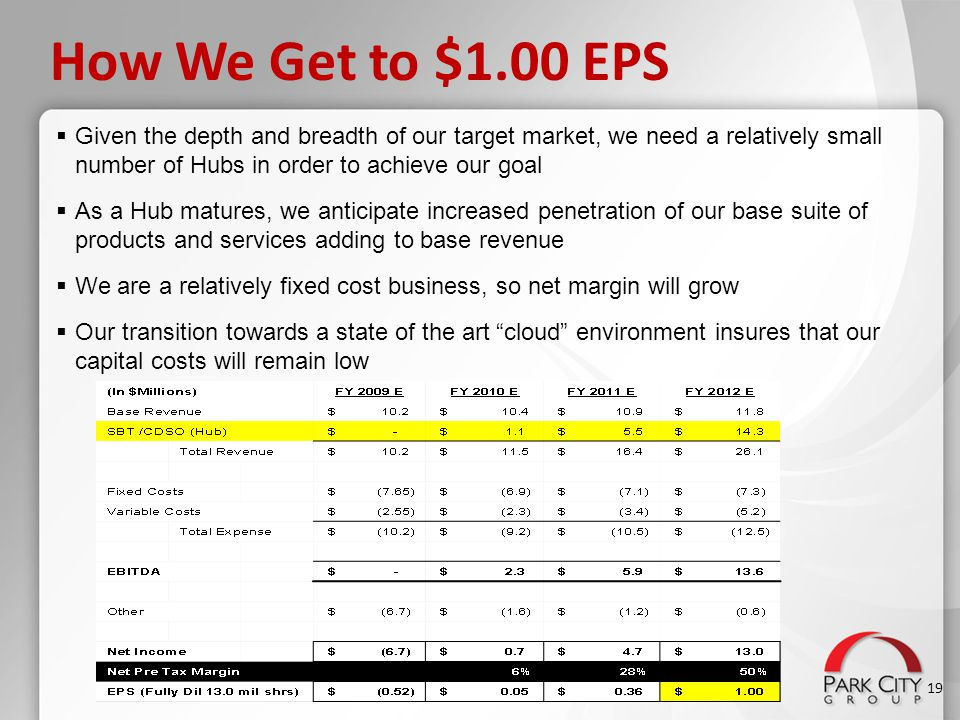 How We Get to $1.00 EPS 19  Given the depth and breadth of our target market, we need a relatively small number of Hubs in order to achieve our goal