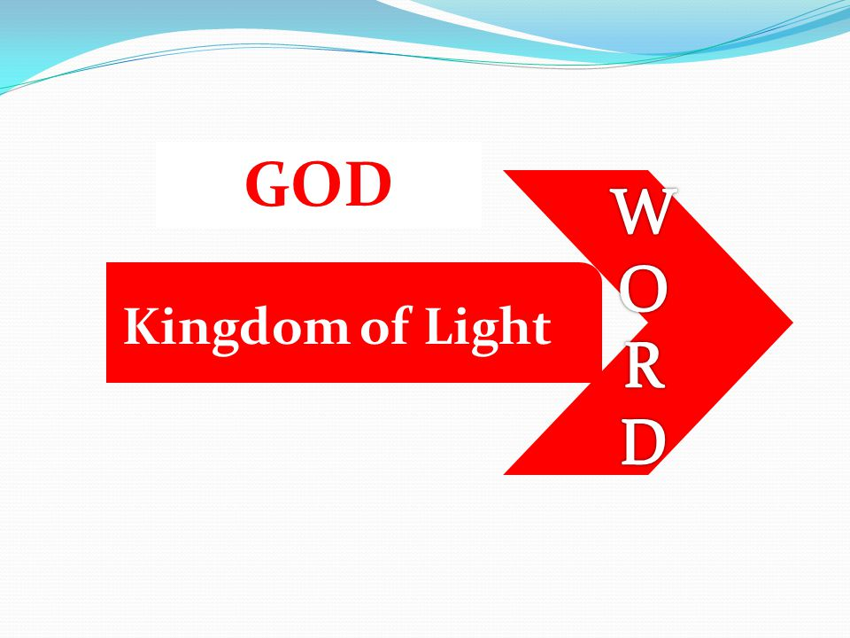GOD Kingdom of Light