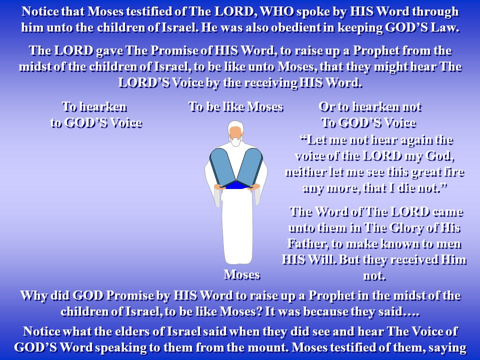 Notice that Moses testified of The LORD, WHO spoke by HIS Word through him unto the children of Israel.