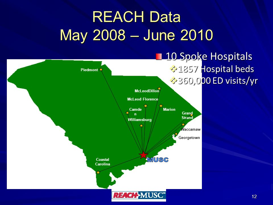 Grand Strand McLeod Florence Waccamaw Georgetown Marion Williamsburg Coastal Carolina Piedmont Camde n McLeodDillon REACH Data May 2008 – June 2010 12 10 Spoke Hospitals  1857 Hospital beds  360,000 ED visits/yr