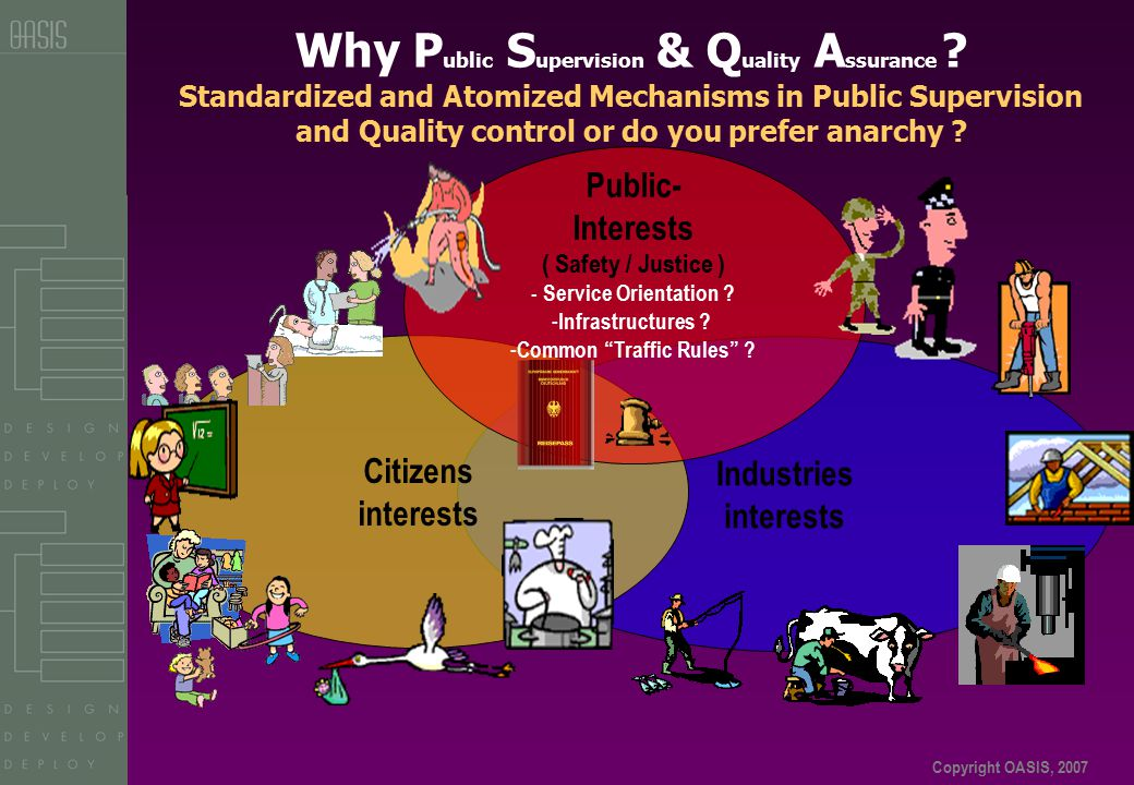 Copyright OASIS, 2007 Industries interests Why P ublic S upervision & Q uality A ssurance ? Standardized and Atomized Mechanisms in Public Supervision
