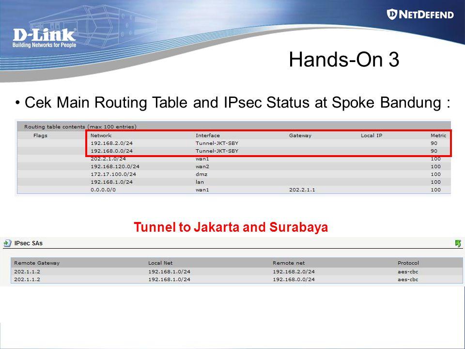 Hands-On 3 Cek Main Routing Table and IPsec Status at Spoke Bandung : Tunnel to Jakarta and Surabaya