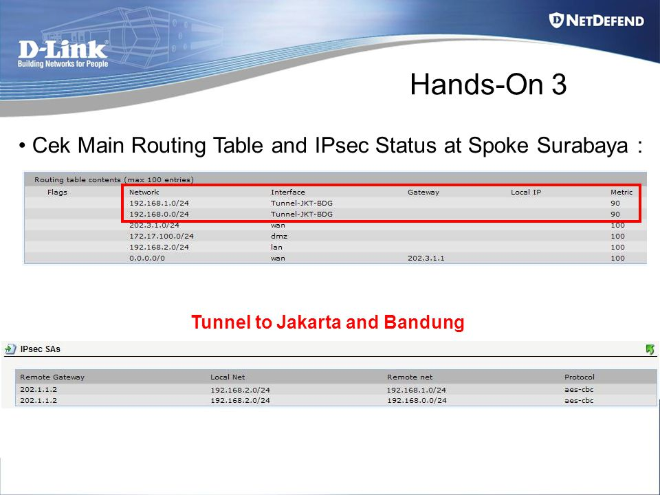 Hands-On 3 Cek Main Routing Table and IPsec Status at Spoke Surabaya : Tunnel to Jakarta and Bandung