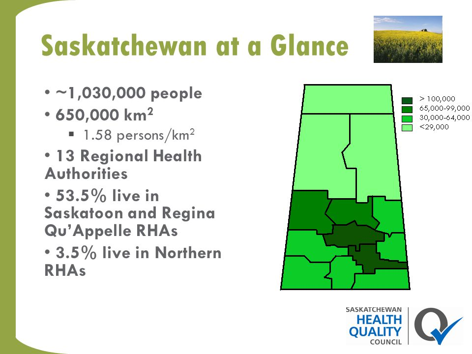 Saskatchewan at a Glance ~1,030,000 people 650,000 km 2  1.58 persons/km 2 13 Regional Health Authorities 53.5% live in Saskatoon and Regina Qu'Appelle RHAs 3.5% live in Northern RHAs