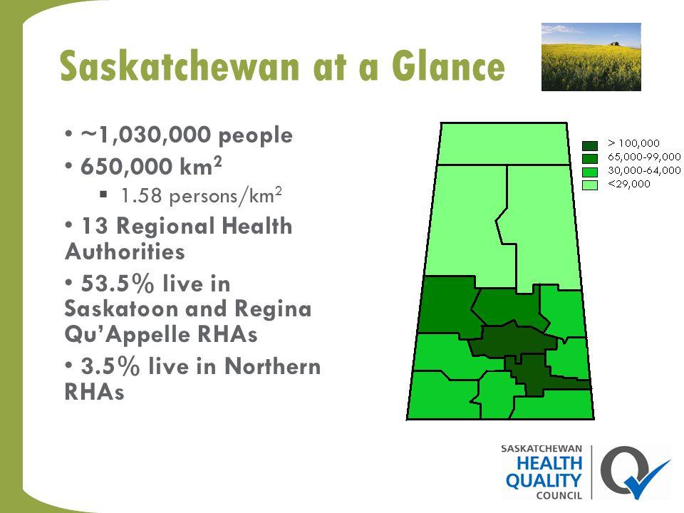Aboriginal Peoples of SK ~15% of total population Fastest growing population = 10% of RHA pop.