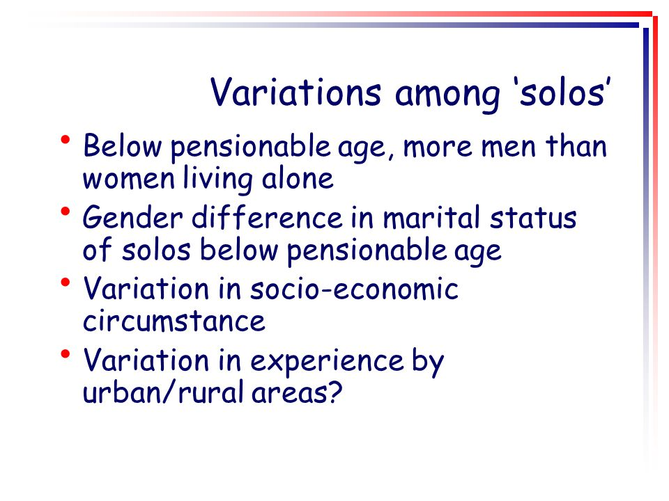 Variations among 'solos' Below pensionable age, more men than women living alone Gender difference in marital status of solos below pensionable age Va