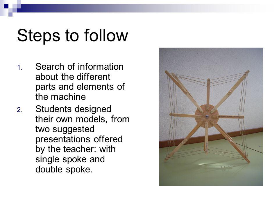 3.Materials: mainly wood Ice cream sticks Plywood-3mm Wooden round sticks 3,5mm diameter 4.