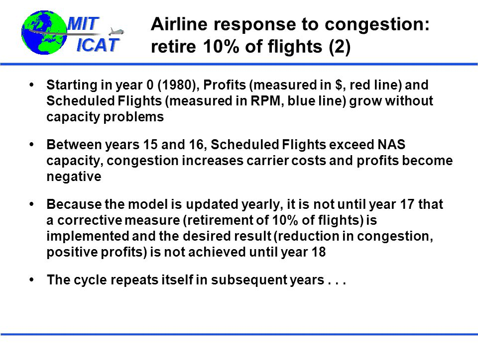 Airline response to congestion: retire 10% of flights (2)  Starting in year 0 (1980), Profits (measured in $, red line) and Scheduled Flights (measured in RPM, blue line) grow without capacity problems  Between years 15 and 16, Scheduled Flights exceed NAS capacity, congestion increases carrier costs and profits become negative  Because the model is updated yearly, it is not until year 17 that a corrective measure (retirement of 10% of flights) is implemented and the desired result (reduction in congestion, positive profits) is not achieved until year 18  The cycle repeats itself in subsequent years...