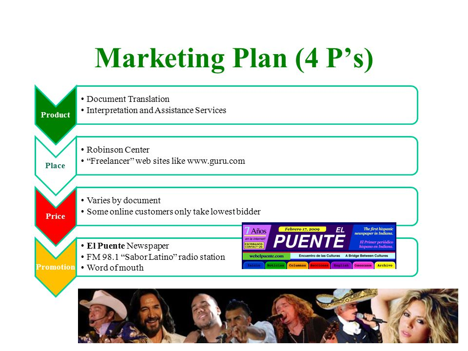 Marketing Plan (4 P's) Product Document Translation Interpretation and Assistance Services Place Robinson Center Freelancer web sites like www.guru.com Price Varies by document Some online customers only take lowest bidder Promotion El Puente Newspaper FM 98.1 Sabor Latino radio station Word of mouth