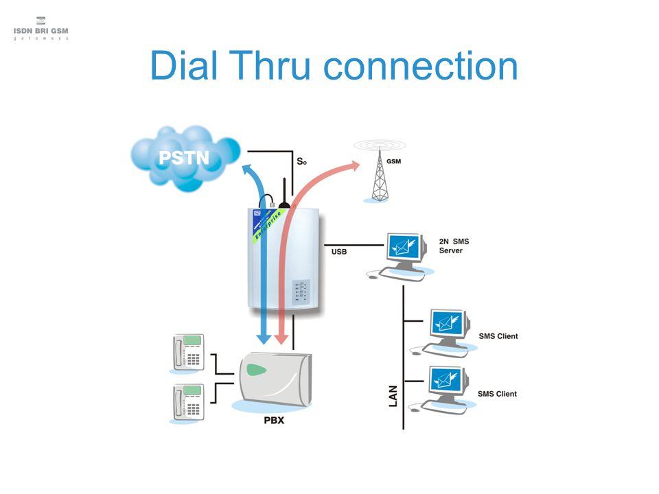 Dial Thru connection