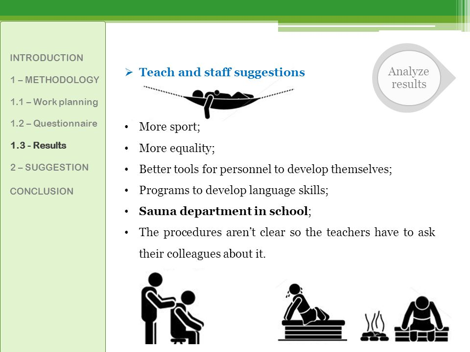  Teach and staff suggestions More sport; More equality; Better tools for personnel to develop themselves; Programs to develop language skills; Sauna department in school; The procedures aren't clear so the teachers have to ask their colleagues about it.