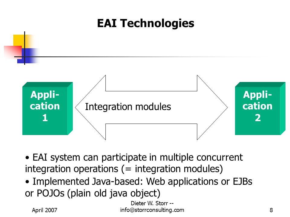 April 2007 Dieter W. Storr -- info@storrconsulting.com7 EAI Technologies Data format and transformation Appli- cation 1 Appli- cation 2 Adapter conver