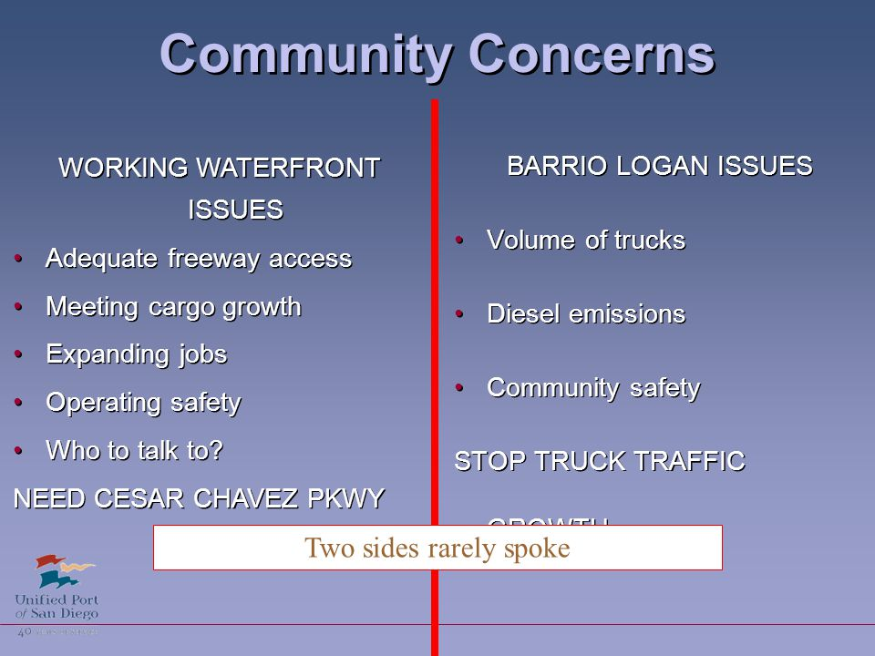 Community Concerns BARRIO LOGAN ISSUES Volume of trucks Diesel emissions Community safety STOP TRUCK TRAFFIC GROWTH BARRIO LOGAN ISSUES Volume of trucks Diesel emissions Community safety STOP TRUCK TRAFFIC GROWTH WORKING WATERFRONT ISSUES Adequate freeway access Meeting cargo growth Expanding jobs Operating safety Who to talk to.