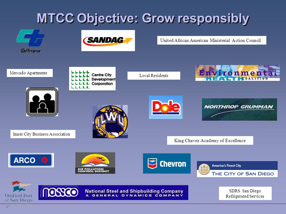 MTCC Objective: Grow responsibly Inner City Business Association Mercado Apartments SDRS San Diego Refrigerated Services United African American Ministerial Action Council King/Chavez Academy of Excellence Local Residents