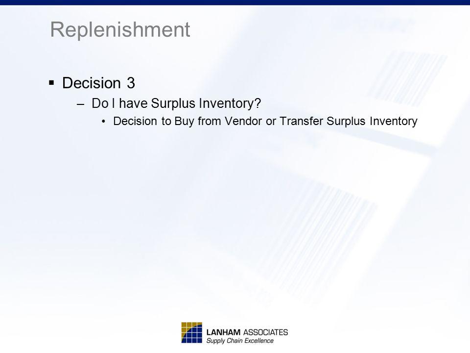 Replenishment  Decision 3 –Do I have Surplus Inventory.