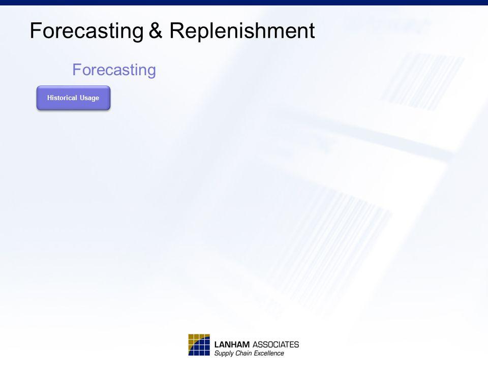 Forecasting & Replenishment Historical Usage Forecasting