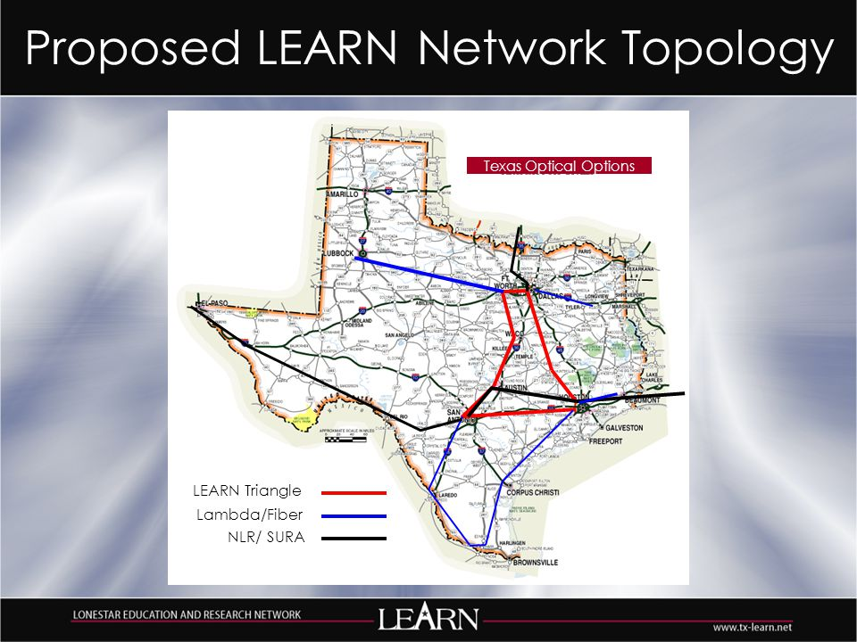 Proposed LEARN Network Topology LEARN Triangle Lambda/Fiber NLR/ SURA Texas Optical Options