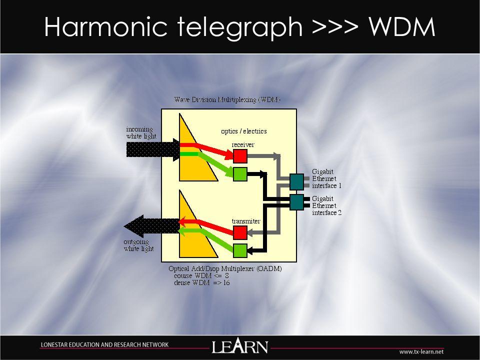 Harmonic telegraph >>> WDM