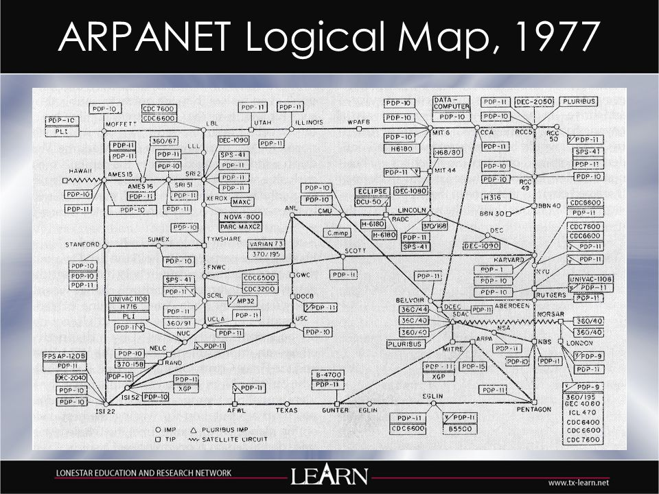ARPANET Logical Map, 1980