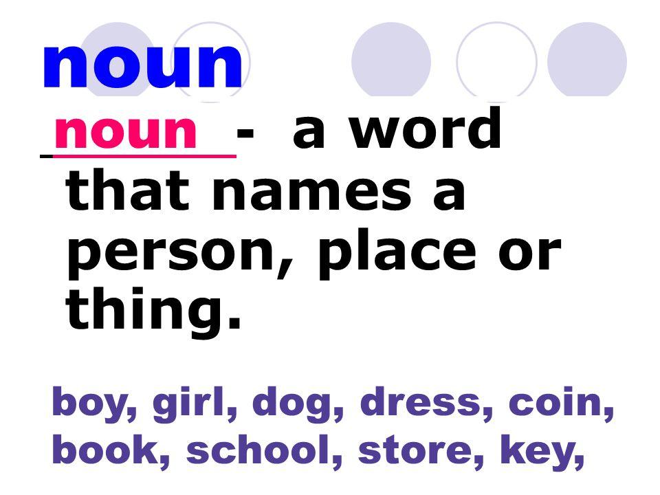 noun noun - a word that names a person, place or thing.