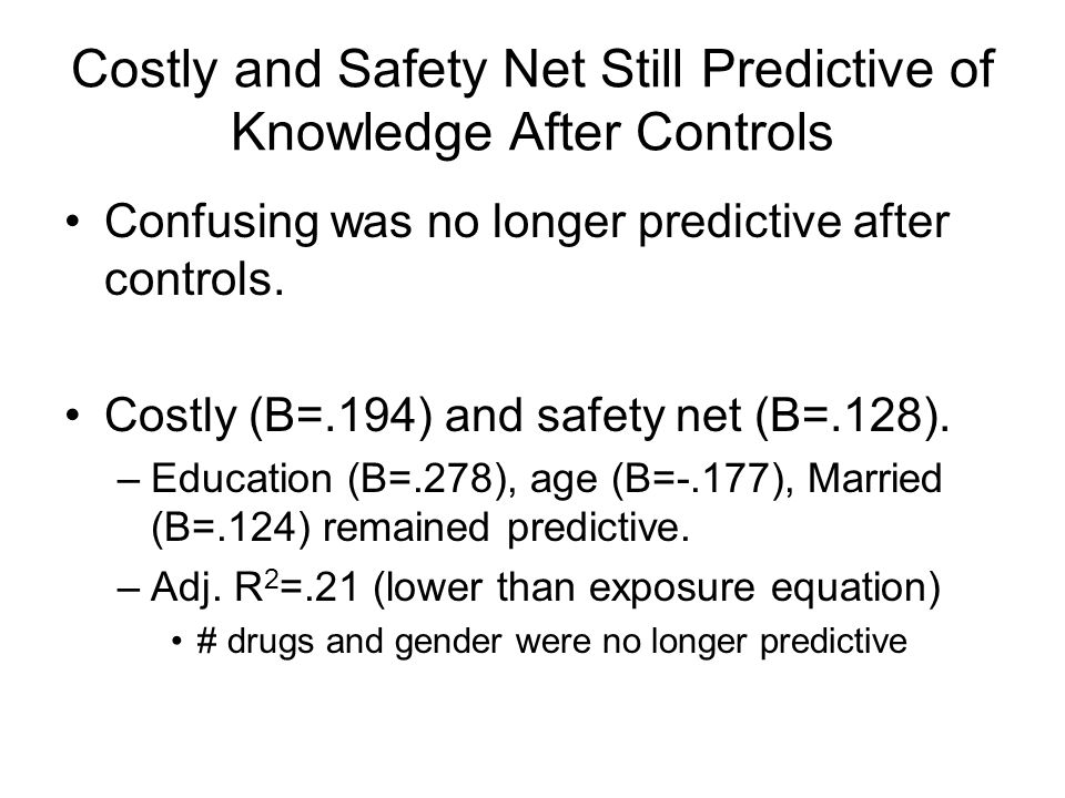 Costly and Safety Net Still Predictive of Knowledge After Controls Confusing was no longer predictive after controls. Costly (B=.194) and safety net (