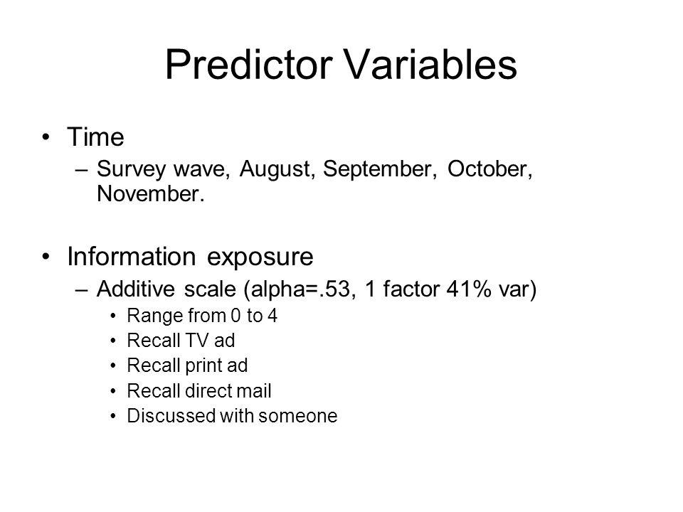 Predictor Variables Time –Survey wave, August, September, October, November.