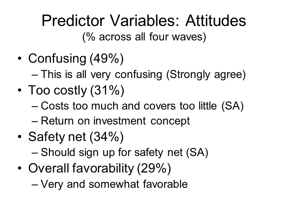 Predictor Variables: Attitudes (% across all four waves) Confusing (49%) –This is all very confusing (Strongly agree) Too costly (31%) –Costs too much