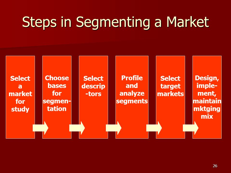 26 Steps in Segmenting a Market Select a market for study Choose bases for segmen- tation Select descrip -tors Profile and analyze segments Select target markets Design, imple- ment, maintain mktging mix