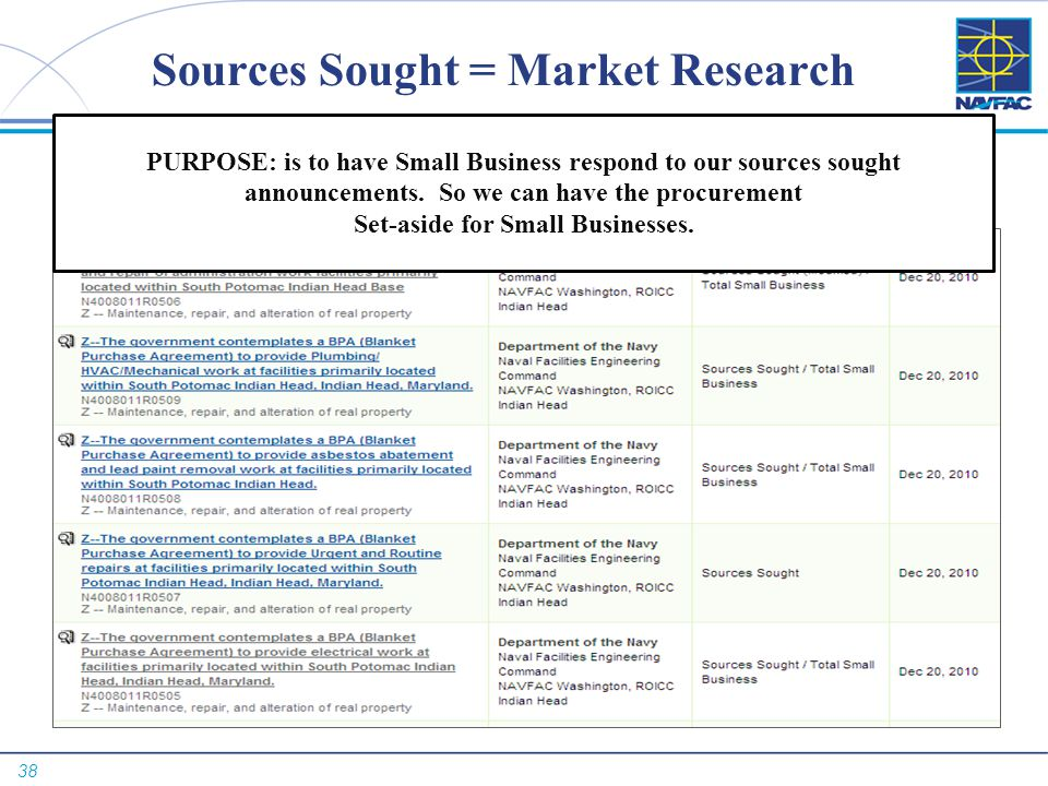 38 Sources Sought = Market Research PURPOSE: is to have Small Business respond to our sources sought announcements.