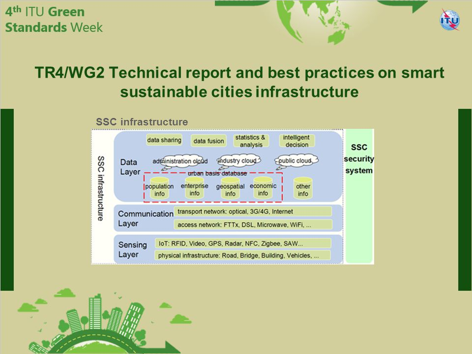 International Telecommunication Union Committed to connecting the world TR4/WG2 Technical report and best practices on smart sustainable cities infrastructure SSC infrastructure