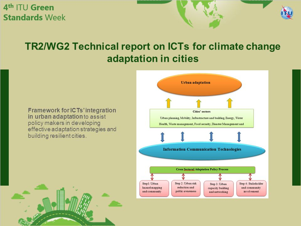 International Telecommunication Union Committed to connecting the world TR2/WG2 Technical report on ICTs for climate change adaptation in cities Frame