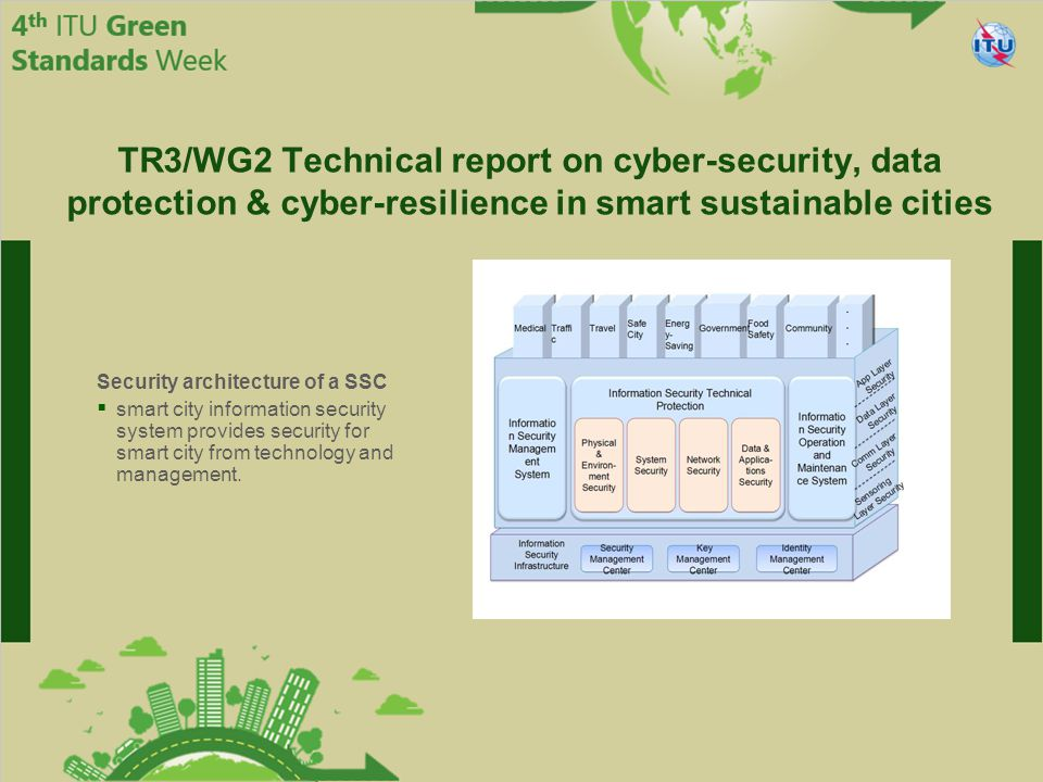 International Telecommunication Union Committed to connecting the world TR3/WG2 Technical report on cyber-security, data protection & cyber-resilience