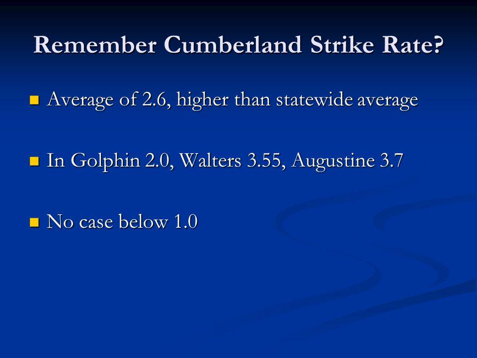 Remember Cumberland Strike Rate.