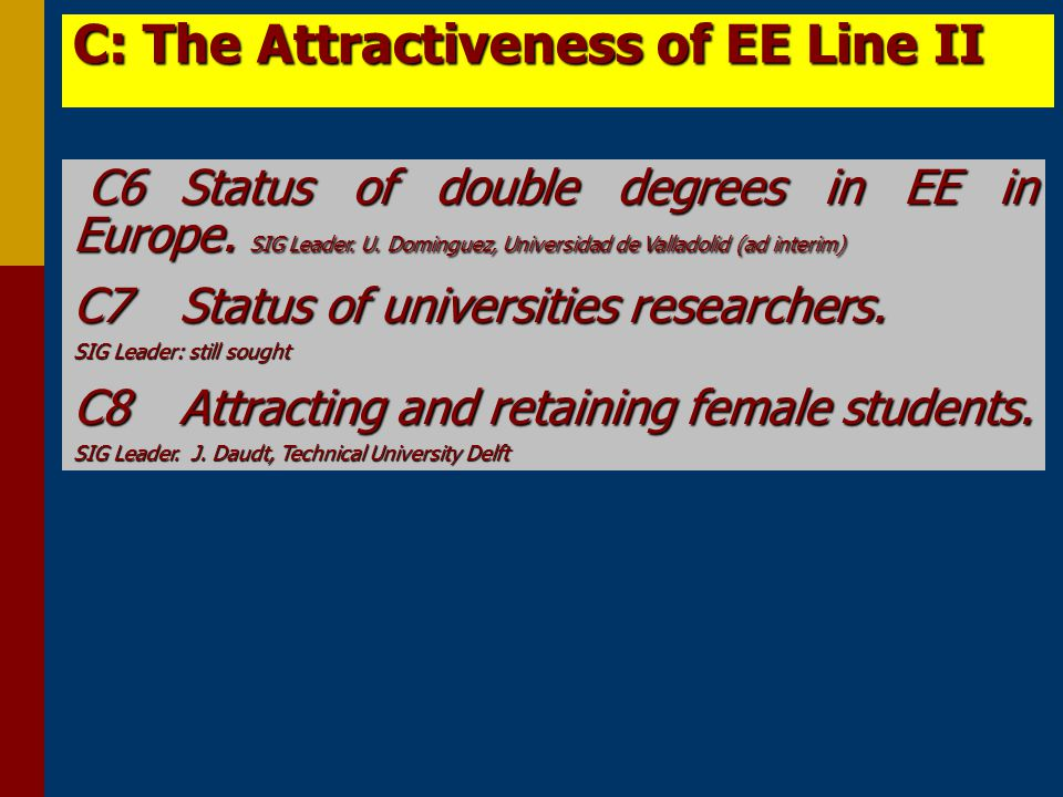 C6Status of double degrees in EE in Europe. SIG Leader.