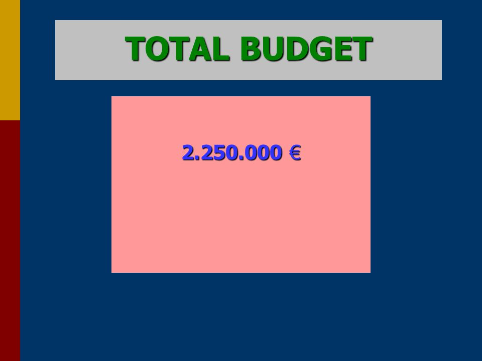 TOTAL BUDGET 2.250.000 €