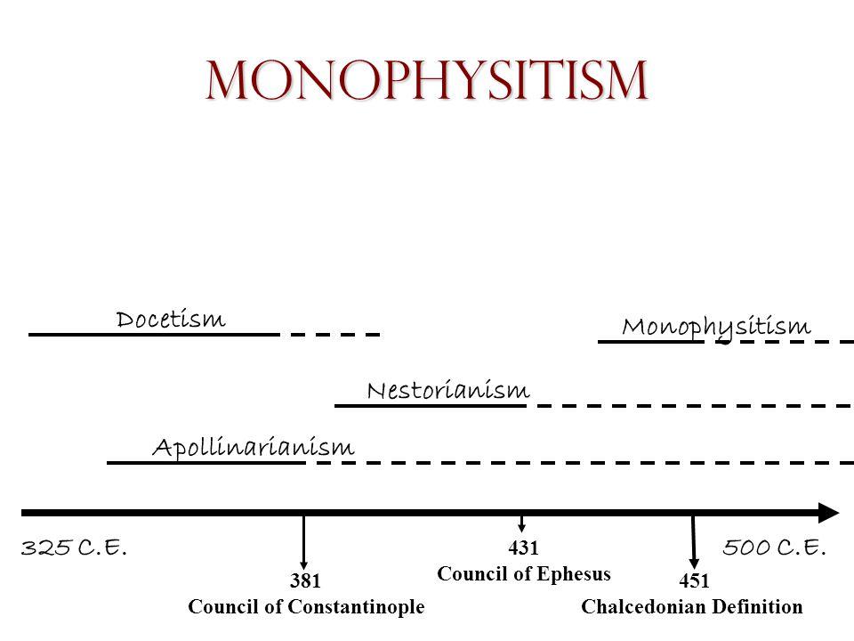Monophysitism 500 C.E.Nestorianism 325 C.E.
